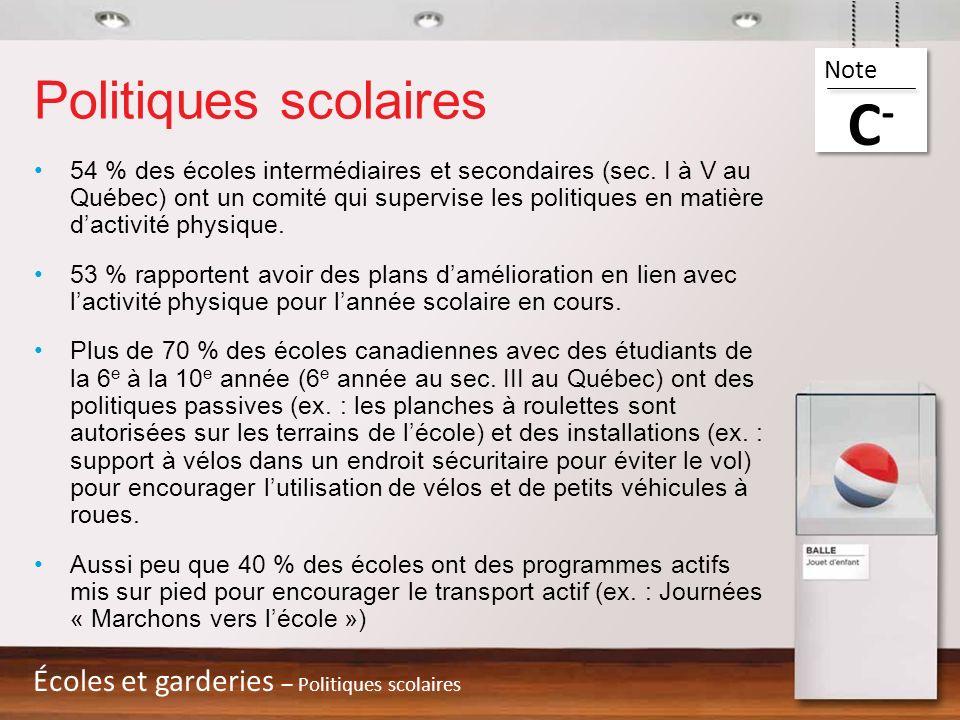 Politiques scolaires 54 % des écoles intermédiaires et secondaires (sec. I à V au Québec) ont un comité qui supervise les politiques en matière dactiv