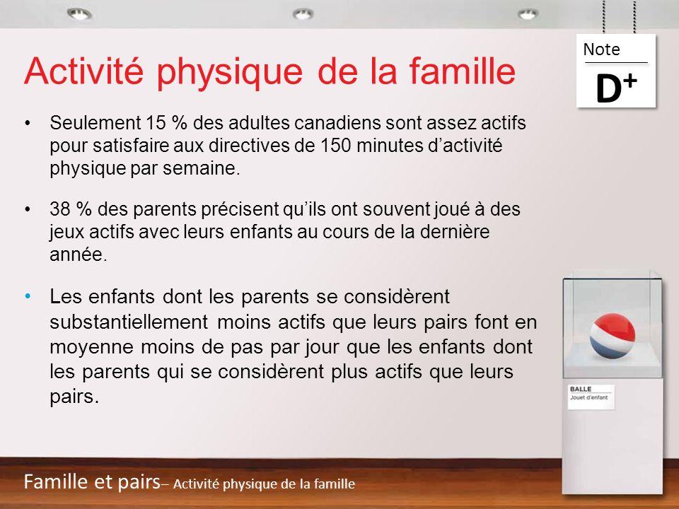 Activité physique de la famille Seulement 15 % des adultes canadiens sont assez actifs pour satisfaire aux directives de 150 minutes dactivité physiqu