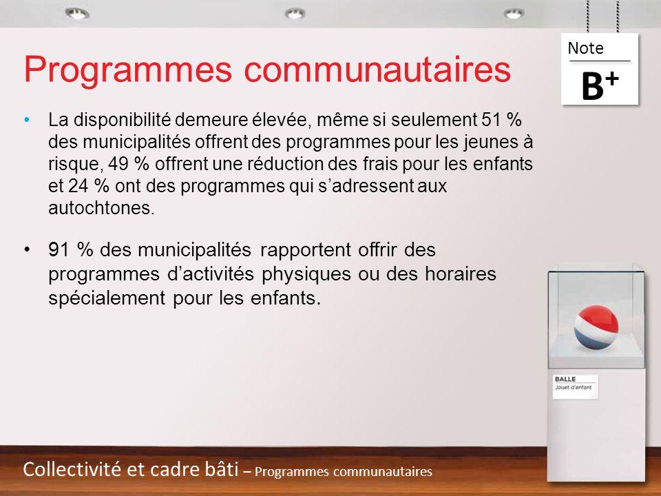 Programmes communautaires La disponibilité demeure élevée, même si seulement 51 % des municipalités offrent des programmes pour les jeunes à risque, 4