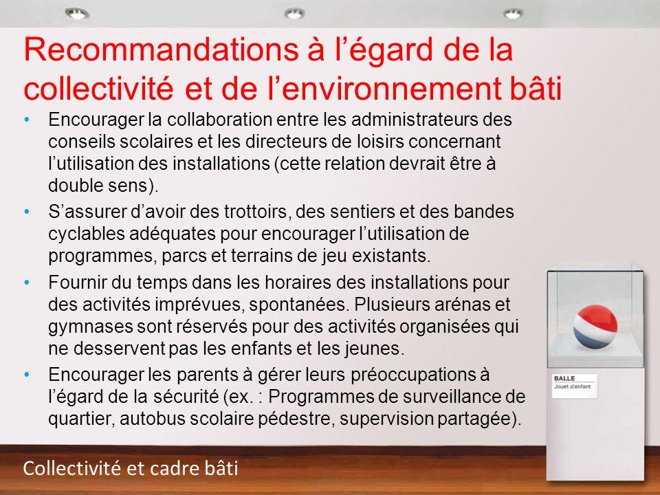 Recommandations à légard de la collectivité et de lenvironnement bâti Encourager la collaboration entre les administrateurs des conseils scolaires et
