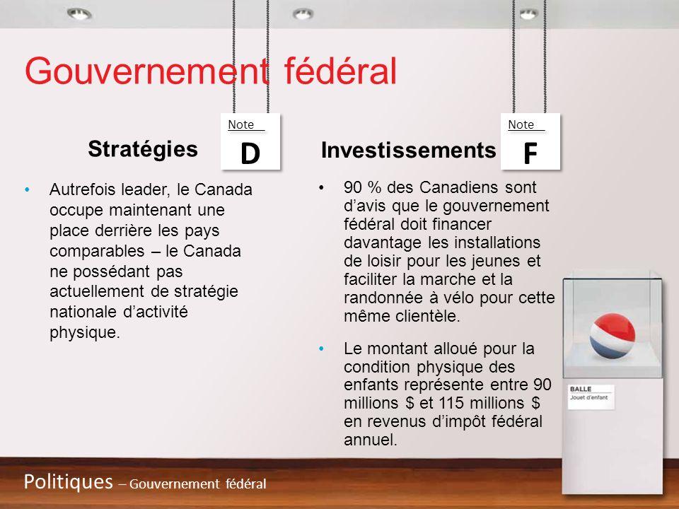 Note F Note F Gouvernement fédéral Stratégies Autrefois leader, le Canada occupe maintenant une place derrière les pays comparables – le Canada ne pos