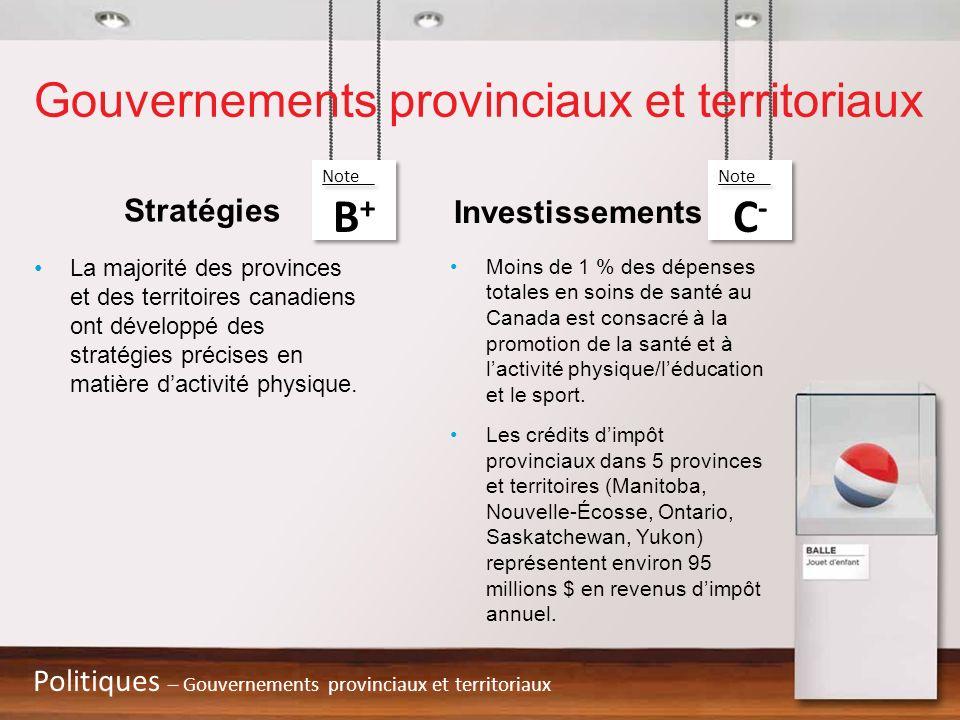 Gouvernements provinciaux et territoriaux La majorité des provinces et des territoires canadiens ont développé des stratégies précises en matière dact