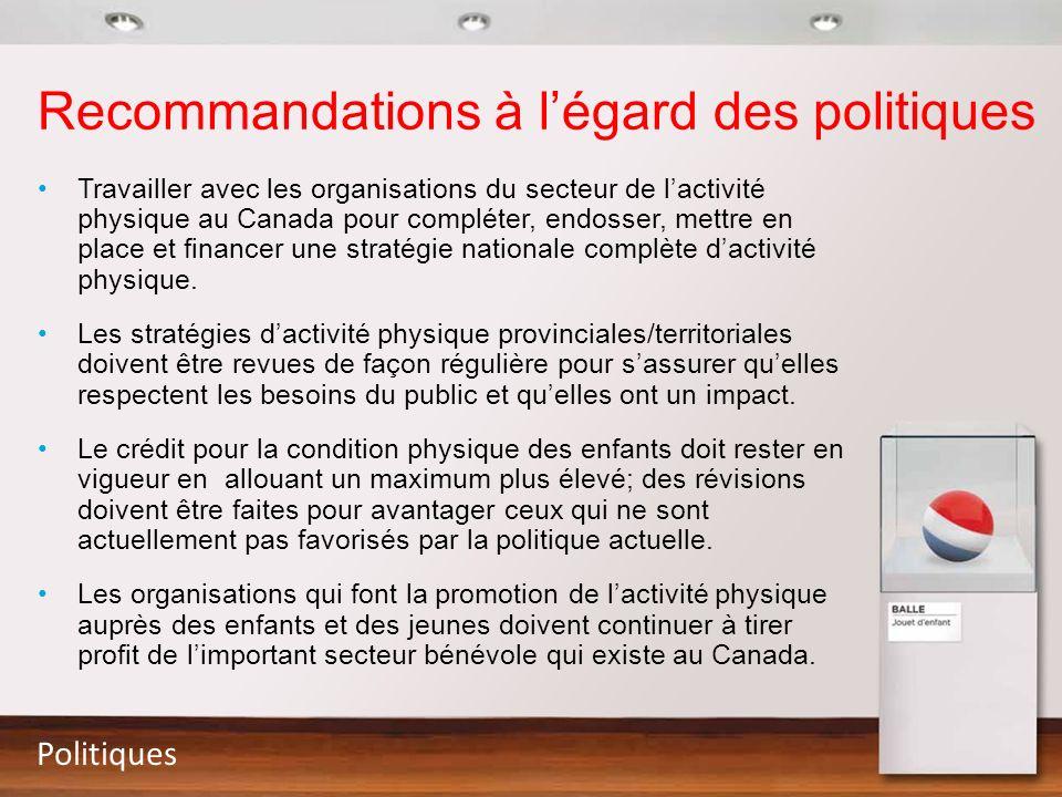 Recommandations à légard des politiques Travailler avec les organisations du secteur de lactivité physique au Canada pour compléter, endosser, mettre