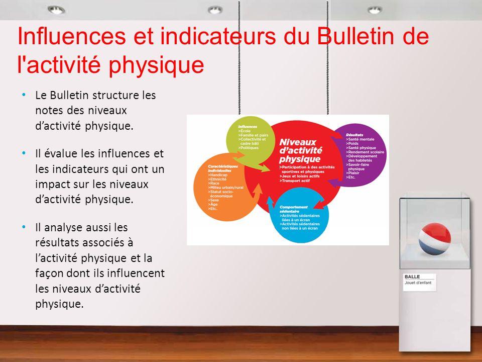 Influences et indicateurs du Bulletin de l'activité physique Le Bulletin structure les notes des niveaux dactivité physique. Il évalue les influences