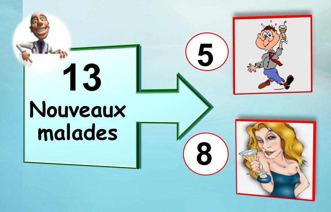 13 Nouveaux malades 8 5