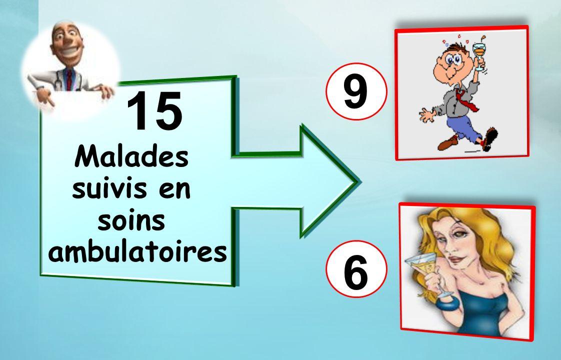 15 Malades suivis en soins ambulatoires 6 9