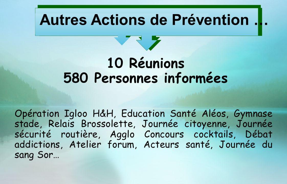 Autres Actions de Prévention … Opération Igloo H&H, Education Santé Aléos, Gymnase stade, Relais Brossolette, Journée citoyenne, Journée sécurité rout