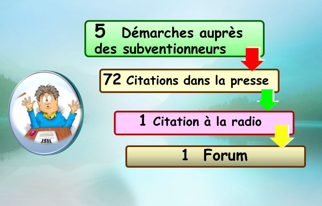 5 Démarches auprès des subventionneurs 72 Citations dans la presse 1 Citation à la radio 1 Forum
