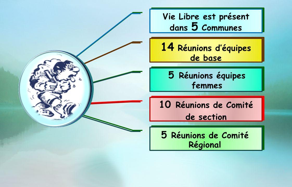 Vie Libre est présent dans 5 Communes 14 Réunions déquipes de base 5 Réunions équipes femmes 10 Réunions de Comité de section 5 Réunions de Comité Rég