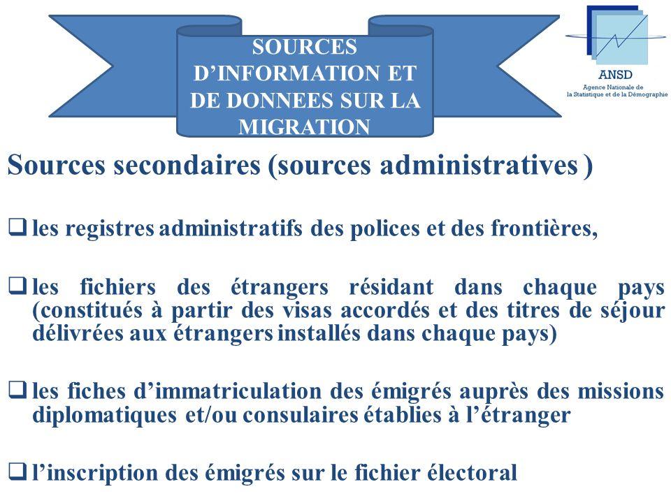 SOURCES DINFORMATION ET DE DONNEES SUR LA MIGRATION Enquêtes menées par des Instituts, Centres de Recherche 6.