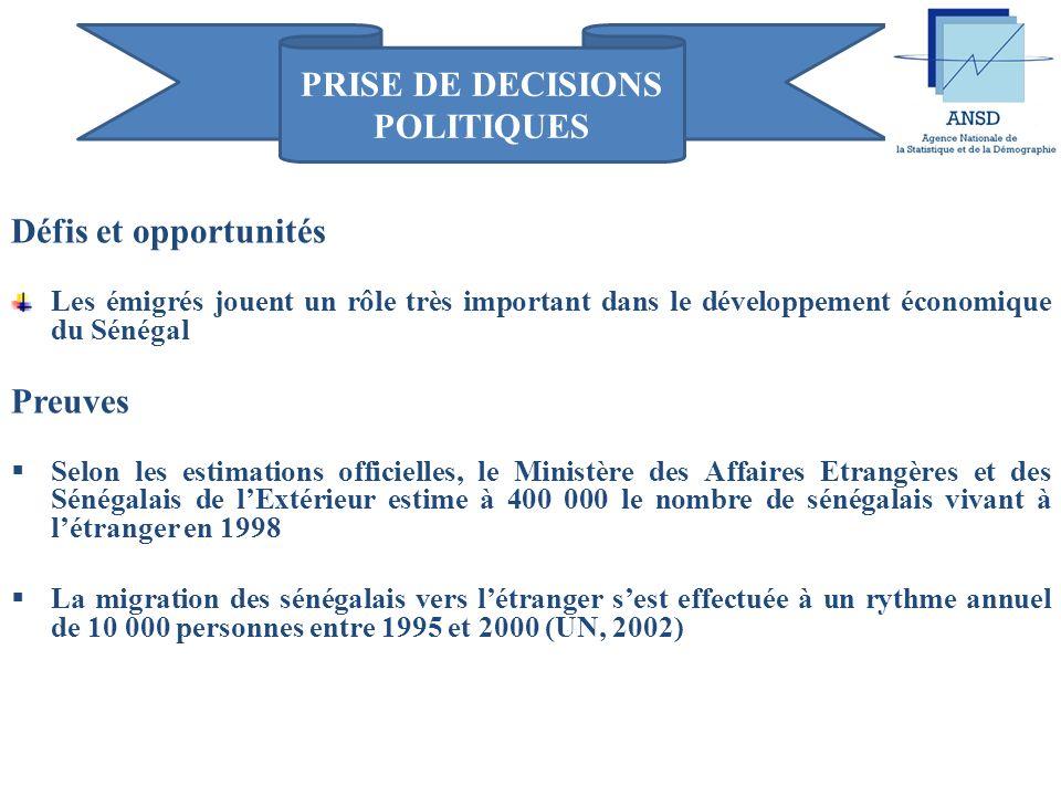 PRISE DE DECISIONS POLITIQUES Constat Dans les années 1970 et 1980, le Sénégal par les échanges commerciaux et larachide, faisait partie des pôles de destination des migrants en provenance des autres pays africains A partir des années 80, la fonction du Sénégal se transforme.