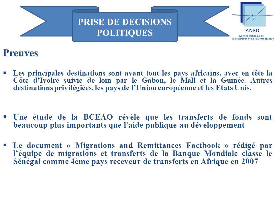 PRISE DE DECISIONS POLITIQUES Défis et opportunités Les émigrés jouent un rôle très important dans le développement économique du Sénégal Preuves Selon les estimations officielles, le Ministère des Affaires Etrangères et des Sénégalais de lExtérieur estime à 400 000 le nombre de sénégalais vivant à létranger en 1998 La migration des sénégalais vers létranger sest effectuée à un rythme annuel de 10 000 personnes entre 1995 et 2000 (UN, 2002)