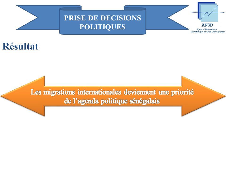 PRISE DE DECISIONS POLITIQUES Preuves Les principales destinations sont avant tout les pays africains, avec en tête la Côte dIvoire suivie de loin par le Gabon, le Mali et la Guinée.