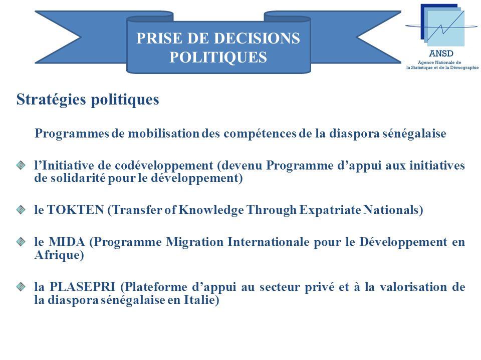 PRISE DE DECISIONS POLITIQUES Stratégies politiques Gestion des émigrés sénégalais La LPS sarticule autour de la gestion du flux migratoire, la protection sociale, juridique et sanitaire des émigrés, la promotion des Sénégalais de lextérieur et lappui institutionnel aux émigrés sénégalais (MSE, 2006) Projet élaboration de politique nationale en matière de migration, initié par la Direction Générale du Plan par le biais de la DPPDH (Direction de la Population et de la Planification du Développement Humain)