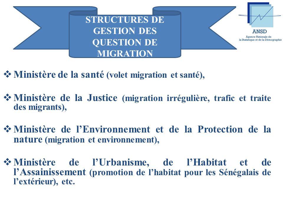 STRUCTURES DE GESTION DES QUESTION DE MIGRATION Dautres ministères sont impliqués, souvent directement, parfois indirectement, dans la gestion des émigrés sénégalais.