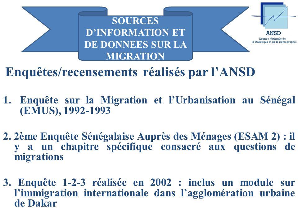 SOURCES DINFORMATION ET DE DONNEES SUR LA MIGRATION Enquêtes/recensements réalisés par lANSD 1.Enquête sur la Migration et lUrbanisation au Sénégal (EMUS), 1992-1993 2.