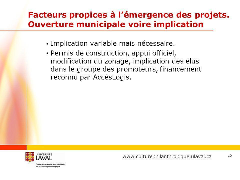 www.ulaval.ca 10 Facteurs propices à lémergence des projets.