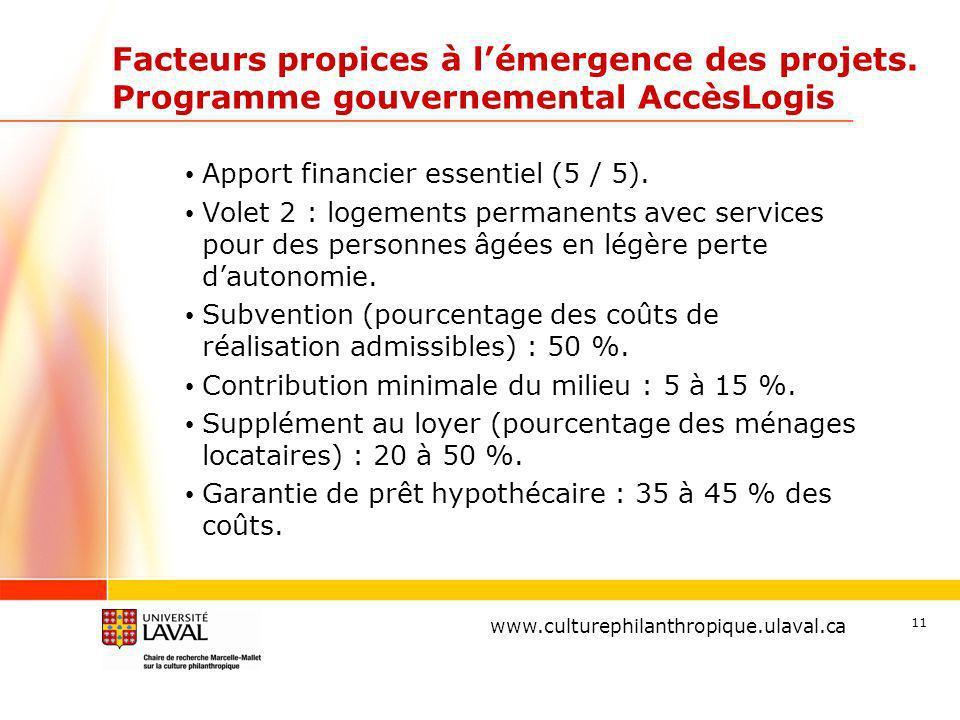 www.ulaval.ca 11 Facteurs propices à lémergence des projets.