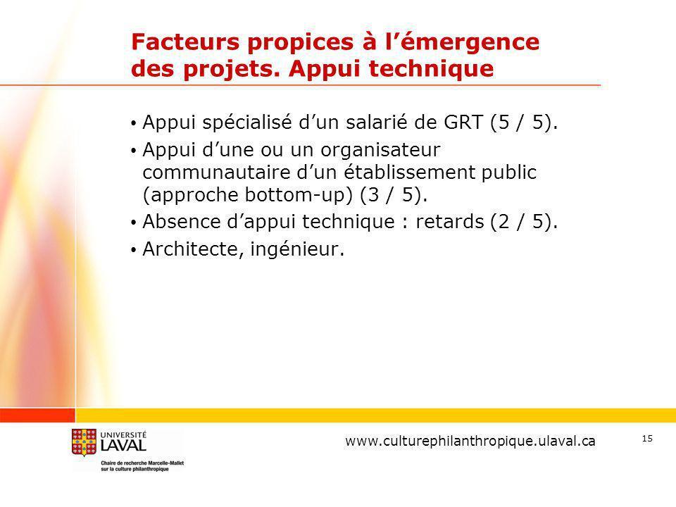 www.ulaval.ca 15 Facteurs propices à lémergence des projets.