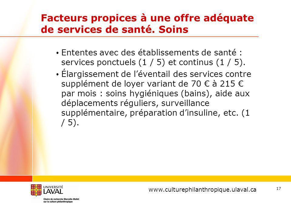 www.ulaval.ca 17 Facteurs propices à une offre adéquate de services de santé.