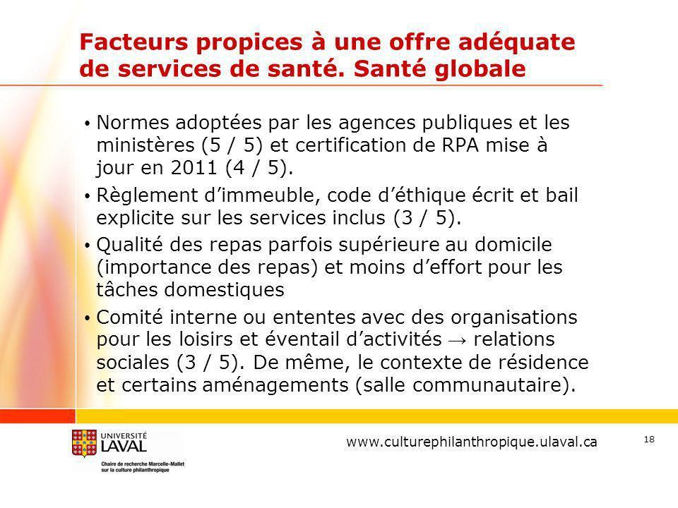 www.ulaval.ca 18 Facteurs propices à une offre adéquate de services de santé.