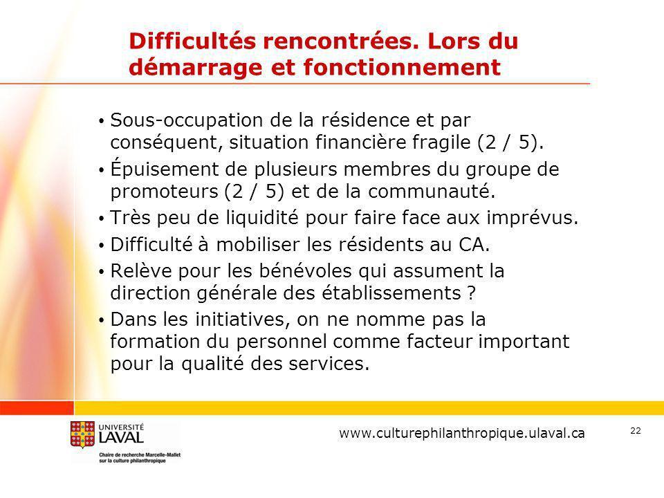 www.ulaval.ca 22 Difficultés rencontrées.