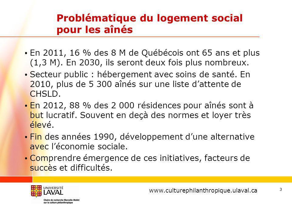 www.ulaval.ca 3 Problématique du logement social pour les aînés En 2011, 16 % des 8 M de Québécois ont 65 ans et plus (1,3 M).