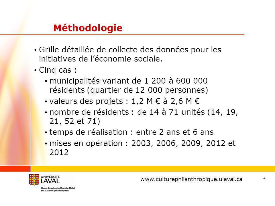 www.ulaval.ca 4 Méthodologie Grille détaillée de collecte des données pour les initiatives de léconomie sociale.