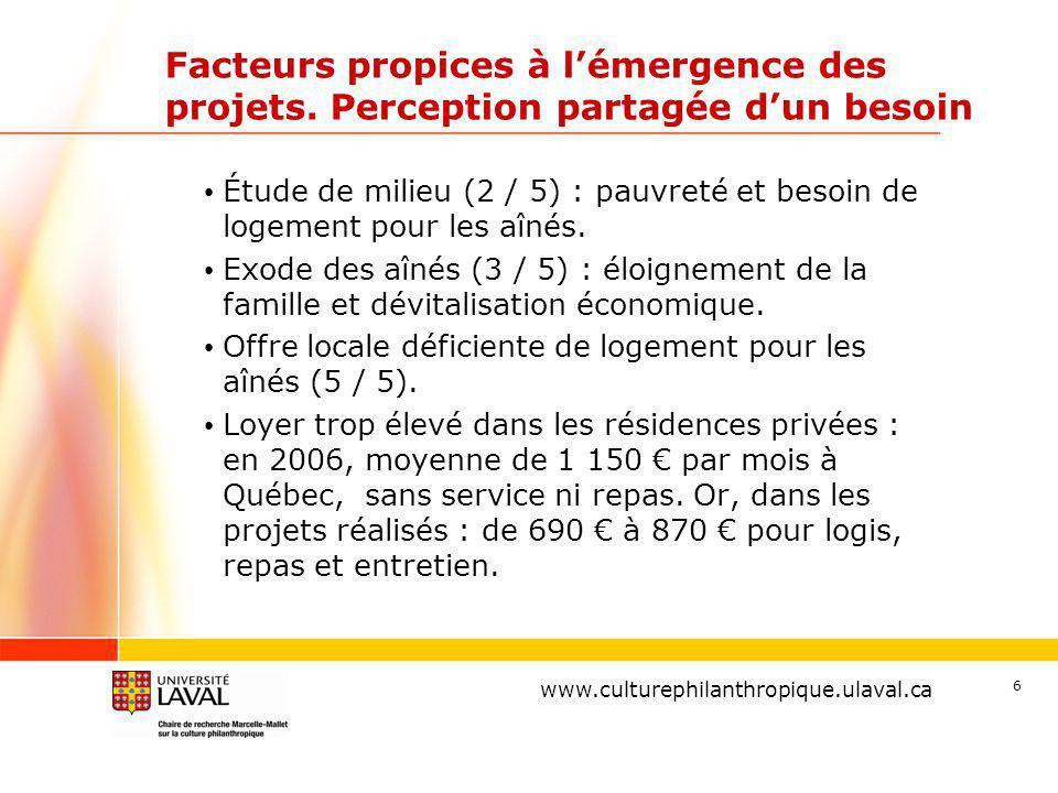 www.ulaval.ca 6 Facteurs propices à lémergence des projets.