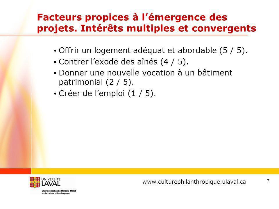 www.ulaval.ca 7 Facteurs propices à lémergence des projets.
