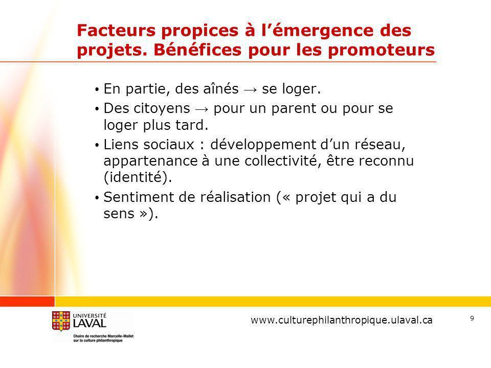 www.ulaval.ca 9 Facteurs propices à lémergence des projets.