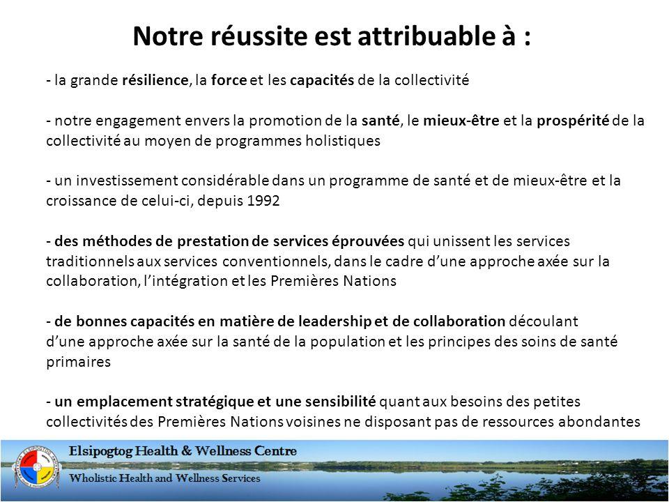 Notre réussite est attribuable à : - la grande résilience, la force et les capacités de la collectivité - notre engagement envers la promotion de la santé, le mieux être et la prospérité de la collectivité au moyen de programmes holistiques - un investissement considérable dans un programme de santé et de mieux être et la croissance de celui ci, depuis 1992 - des méthodes de prestation de services éprouvées qui unissent les services traditionnels aux services conventionnels, dans le cadre dune approche axée sur la collaboration, lintégration et les Premières Nations - de bonnes capacités en matière de leadership et de collaboration découlant dune approche axée sur la santé de la population et les principes des soins de santé primaires - un emplacement stratégique et une sensibilité quant aux besoins des petites collectivités des Premières Nations voisines ne disposant pas de ressources abondantes