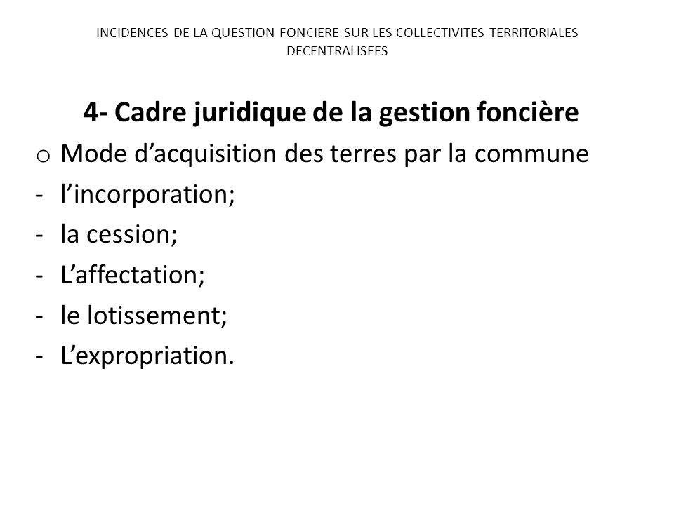 4- Cadre juridique de la gestion foncière o Mode dacquisition des terres par la commune -lincorporation; -la cession; -Laffectation; -le lotissement;