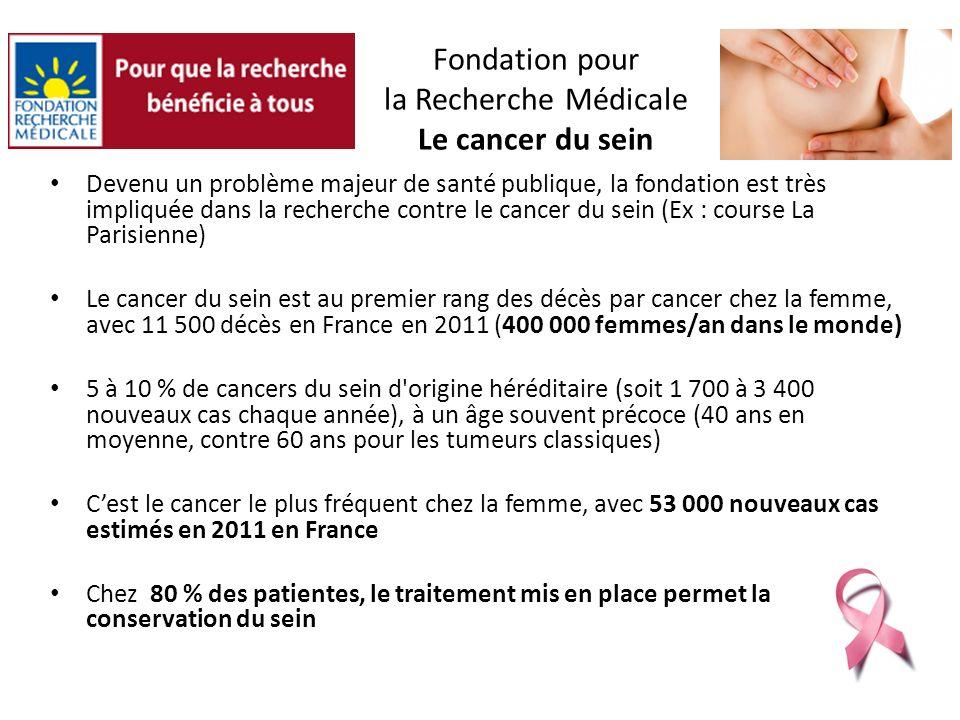 Fondation pour la Recherche Médicale Le cancer du sein Devenu un problème majeur de santé publique, la fondation est très impliquée dans la recherche contre le cancer du sein (Ex : course La Parisienne) Le cancer du sein est au premier rang des décès par cancer chez la femme, avec 11 500 décès en France en 2011 (400 000 femmes/an dans le monde) 5 à 10 % de cancers du sein d origine héréditaire (soit 1 700 à 3 400 nouveaux cas chaque année), à un âge souvent précoce (40 ans en moyenne, contre 60 ans pour les tumeurs classiques) Cest le cancer le plus fréquent chez la femme, avec 53 000 nouveaux cas estimés en 2011 en France Chez 80 % des patientes, le traitement mis en place permet la conservation du sein