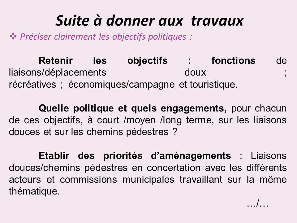 Suite à donner aux travaux Préciser clairement les objectifs politiques : Retenir les objectifs : fonctions de liaisons/déplacements doux ; récréative