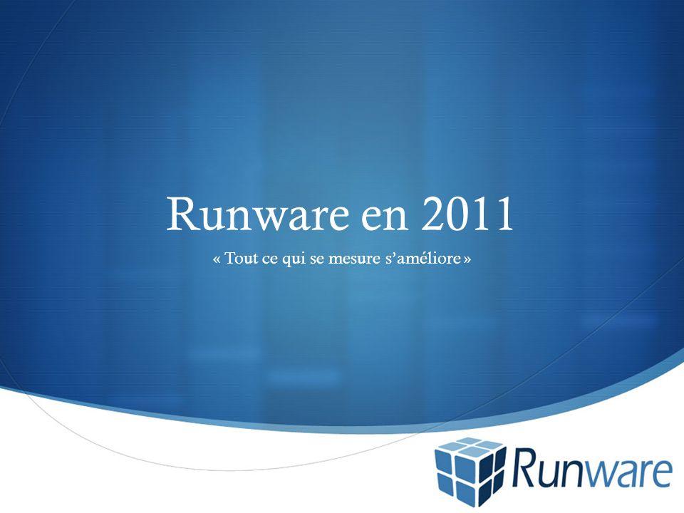 Runware en 2011 « Tout ce qui se mesure saméliore »