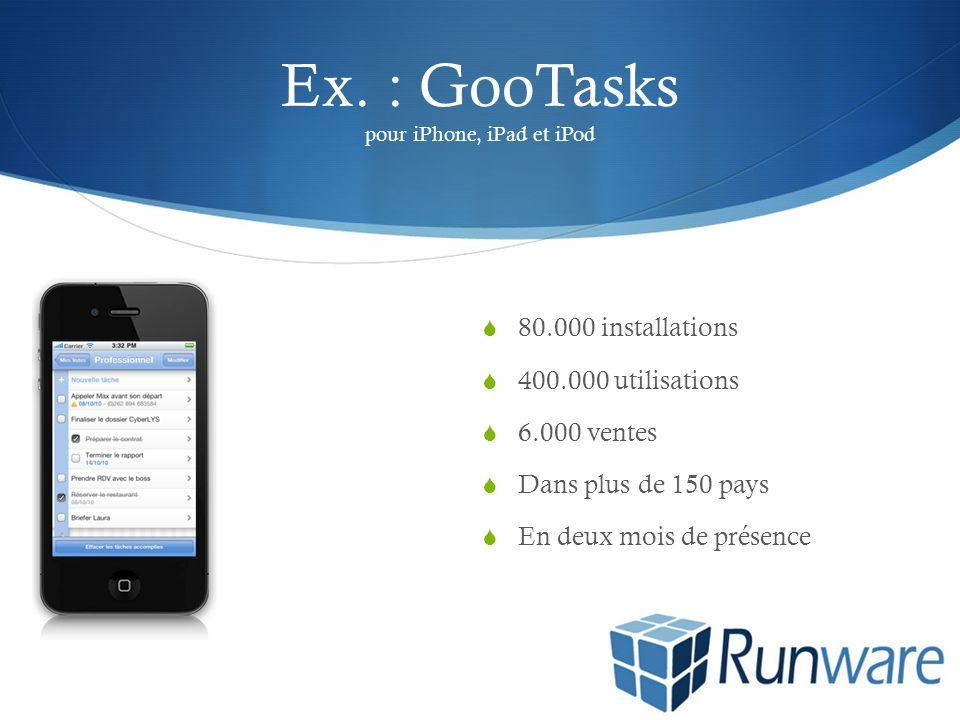 Ex. : GooTasks pour iPhone, iPad et iPod 80.000 installations 400.000 utilisations 6.000 ventes Dans plus de 150 pays En deux mois de présence