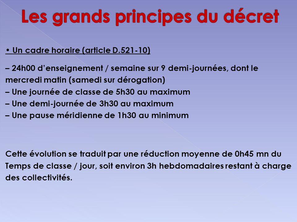 Un cadre horaire (article D.521-10) – 24h00 denseignement / semaine sur 9 demi-journées, dont le mercredi matin (samedi sur dérogation) – Une journée