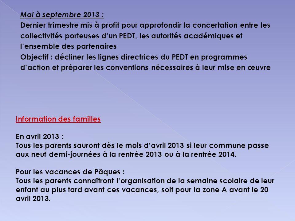 Mai à septembre 2013 : Dernier trimestre mis à profit pour approfondir la concertation entre les collectivités porteuses dun PEDT, les autorités acadé