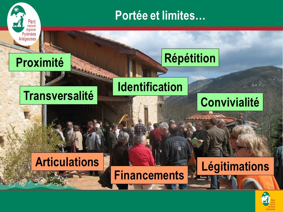 Proximité Portée et limites… Transversalité Répétition Identification Convivialité Articulations Financements Légitimations