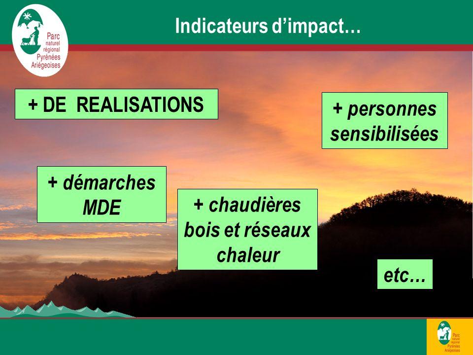 Indicateurs dimpact… + DE REALISATIONS + démarches MDE + chaudières bois et réseaux chaleur + personnes sensibilisées etc…