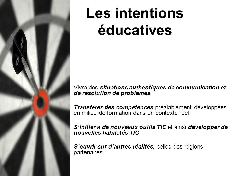 Les intentions éducatives Vivre des situations authentiques de communication et de résolution de problèmes Transférer des compétences préalablement dé