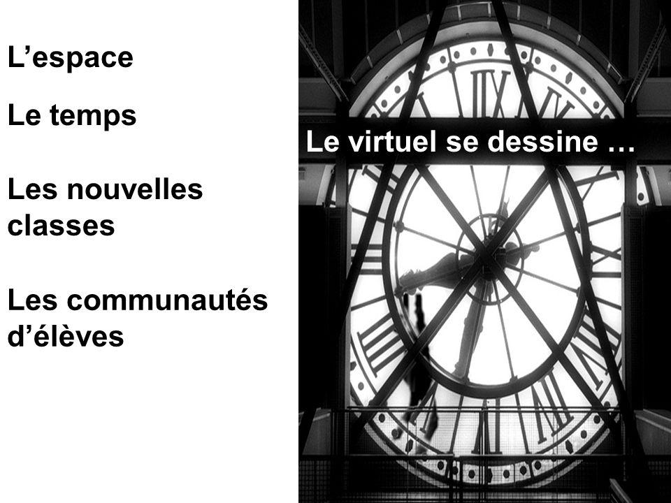 Lespace Le temps Les nouvelles classes Les communautés délèves Le virtuel se dessine …