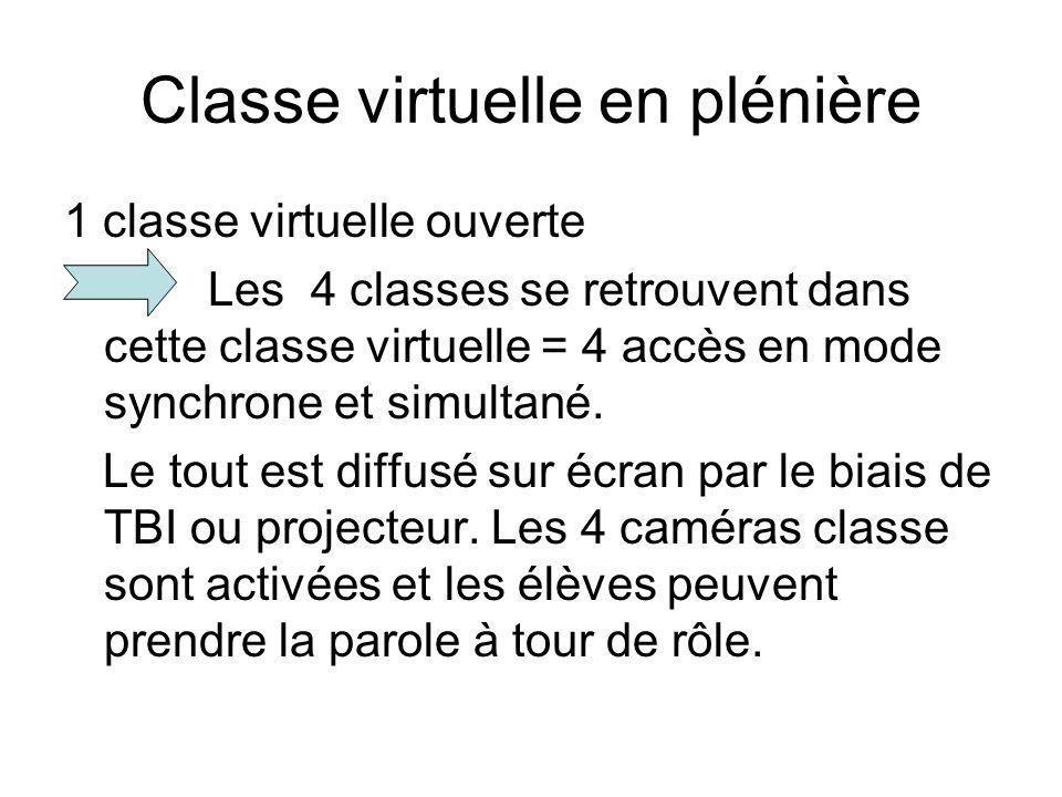 Classe virtuelle en plénière 1 classe virtuelle ouverte Les 4 classes se retrouvent dans cette classe virtuelle = 4 accès en mode synchrone et simultané.