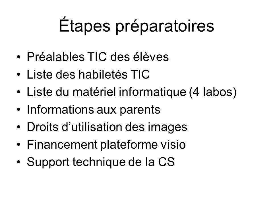 Étapes préparatoires Préalables TIC des élèves Liste des habiletés TIC Liste du matériel informatique (4 labos) Informations aux parents Droits dutili