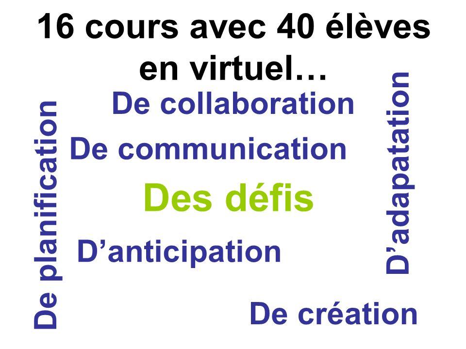 16 cours avec 40 élèves en virtuel… De collaboration Danticipation Dadapatation De création De communication De planification Des défis
