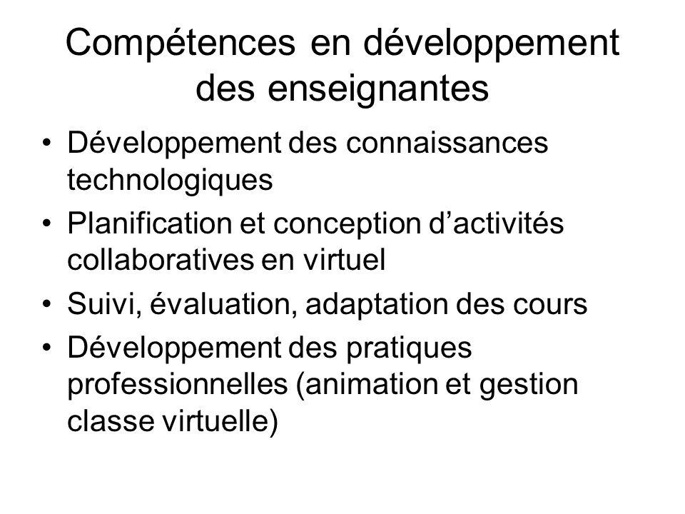 Compétences en développement des enseignantes Développement des connaissances technologiques Planification et conception dactivités collaboratives en virtuel Suivi, évaluation, adaptation des cours Développement des pratiques professionnelles (animation et gestion classe virtuelle)