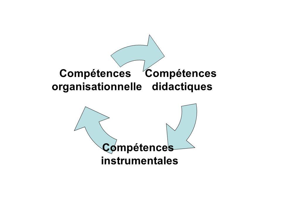 Compétences didactiques Compétences instrumentales Compétences organisationnelle