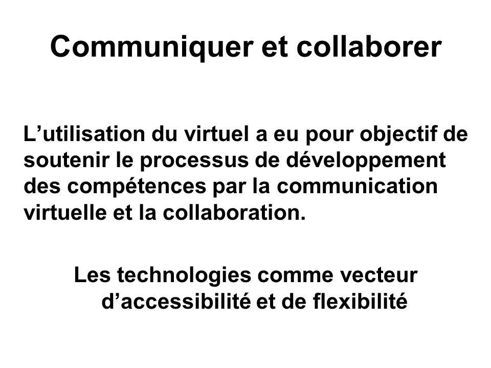 Communiquer et collaborer Lutilisation du virtuel a eu pour objectif de soutenir le processus de développement des compétences par la communication virtuelle et la collaboration.