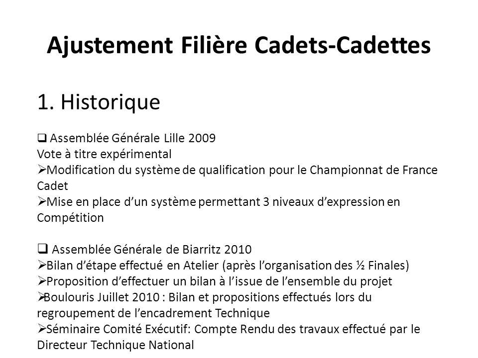 Ajustement Filière Cadets-Cadettes 1. Historique Assemblée Générale Lille 2009 Vote à titre expérimental Modification du système de qualification pour